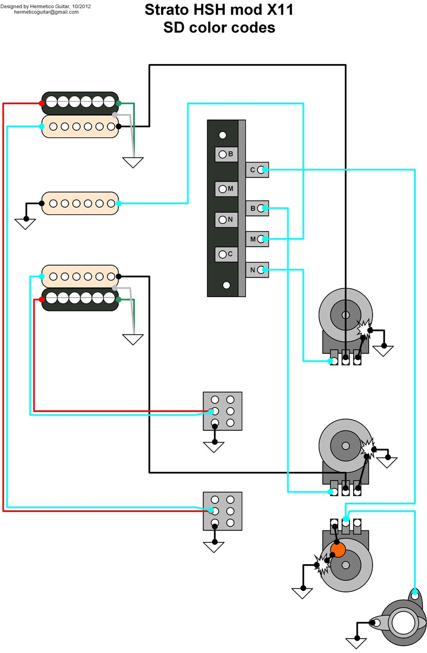 Hermetico Guitar: Wiring Diagram: HSH Strato mod 01