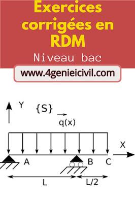 Exercices RDM avec solution