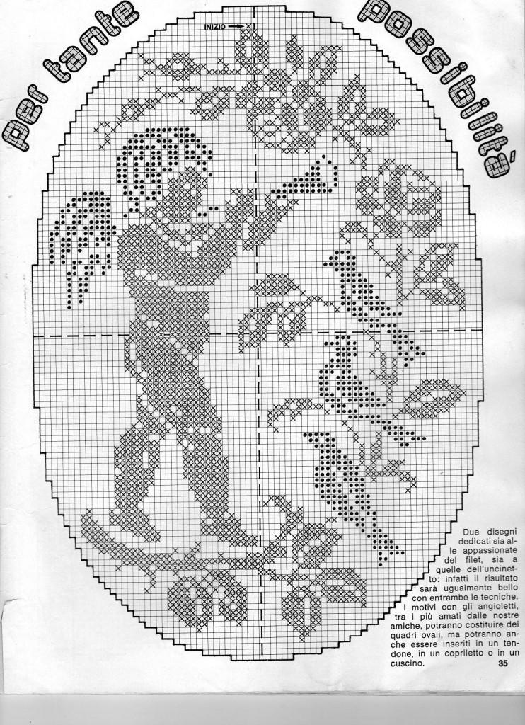 Schemi Di Uncinetto Filet Angeli E Putti Crochet Filet