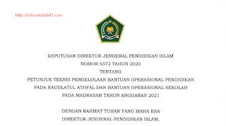 Download Juknis BOP RA dan  BOS Madrasah Tahun 2021