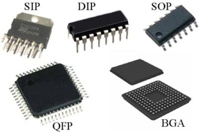 klasifikasi ic berdasarkan package