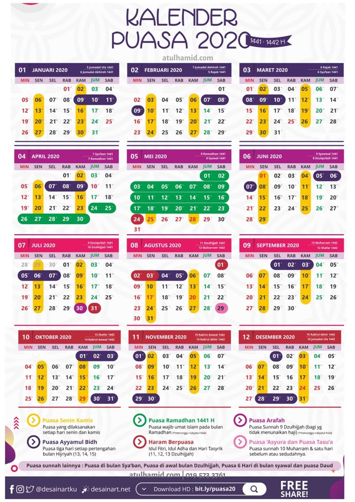 Puasa Ayyamul Bidh Juli 2020 : puasa, ayyamul, Berapa, Hijrah