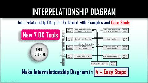 Interrelationship_Diagram