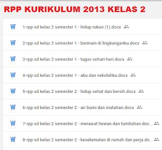 RPP kurikulum 2013 kelas 2 sekolah dasar lengkap