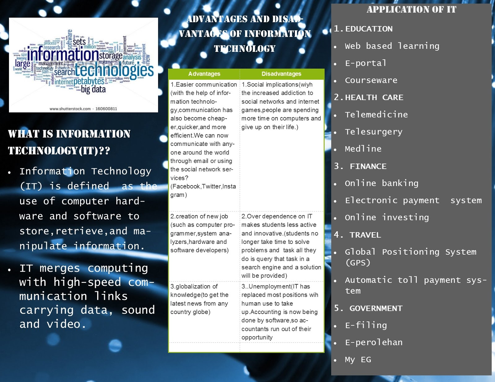 hanis sofia okay this is my first assignment which is produce attractive brochure by using microsoft publisher this brochure includes for chapter 1 intoduction to
