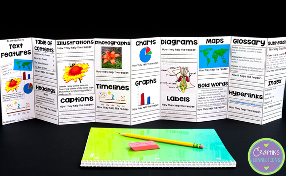 Nonfiction Text Feature Foldable- An example of an ELL-friendly activity
