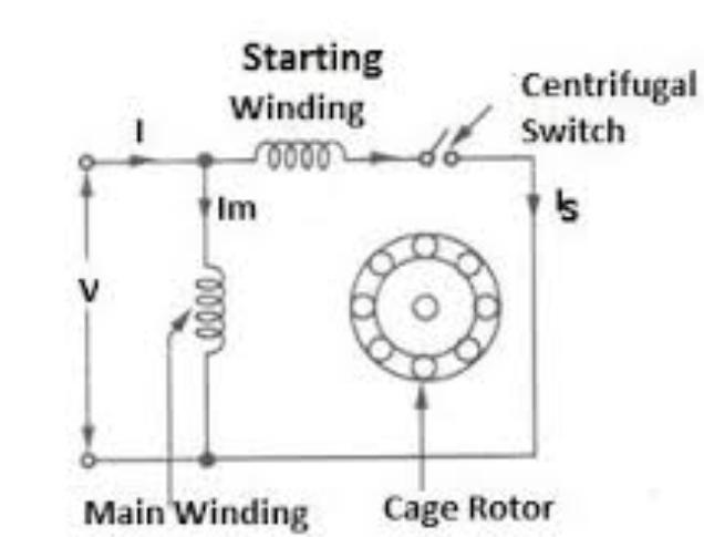 Phase induction start motor single Why Single