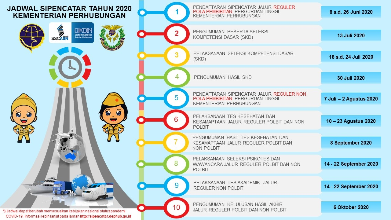 Jadwal Sipencatar Kemenhub 2020/2021