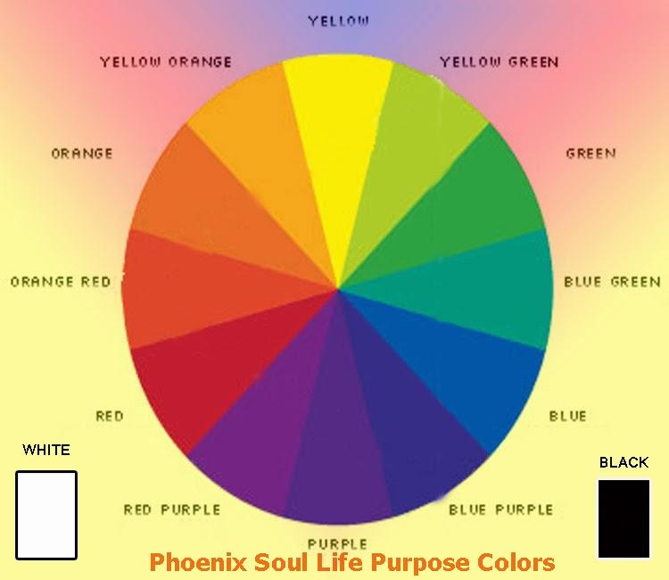 Undertale Soul Color
