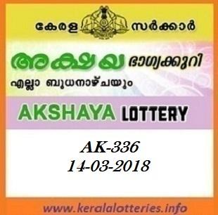 AKSHAYA (AK-336) LOTTERY RESULT