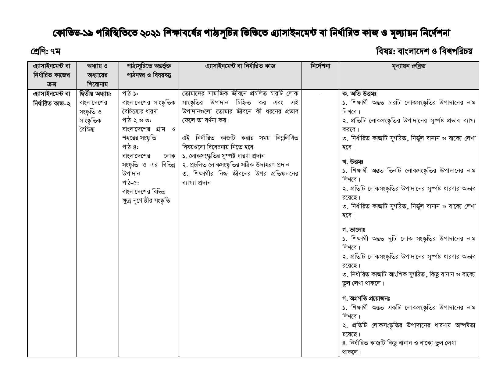 Class 7 10th Week Bangladesh and Global Studies assignment Question