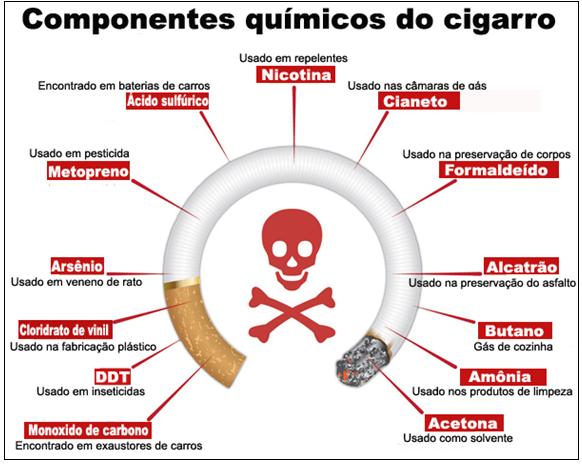 Codificar de fumar Magnitogorsk