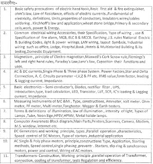RSMSSB Junior Instructor Wireman Exam Syllabus