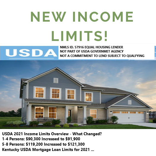 USDA Income limits for Kentucky Rural Housing Loans
