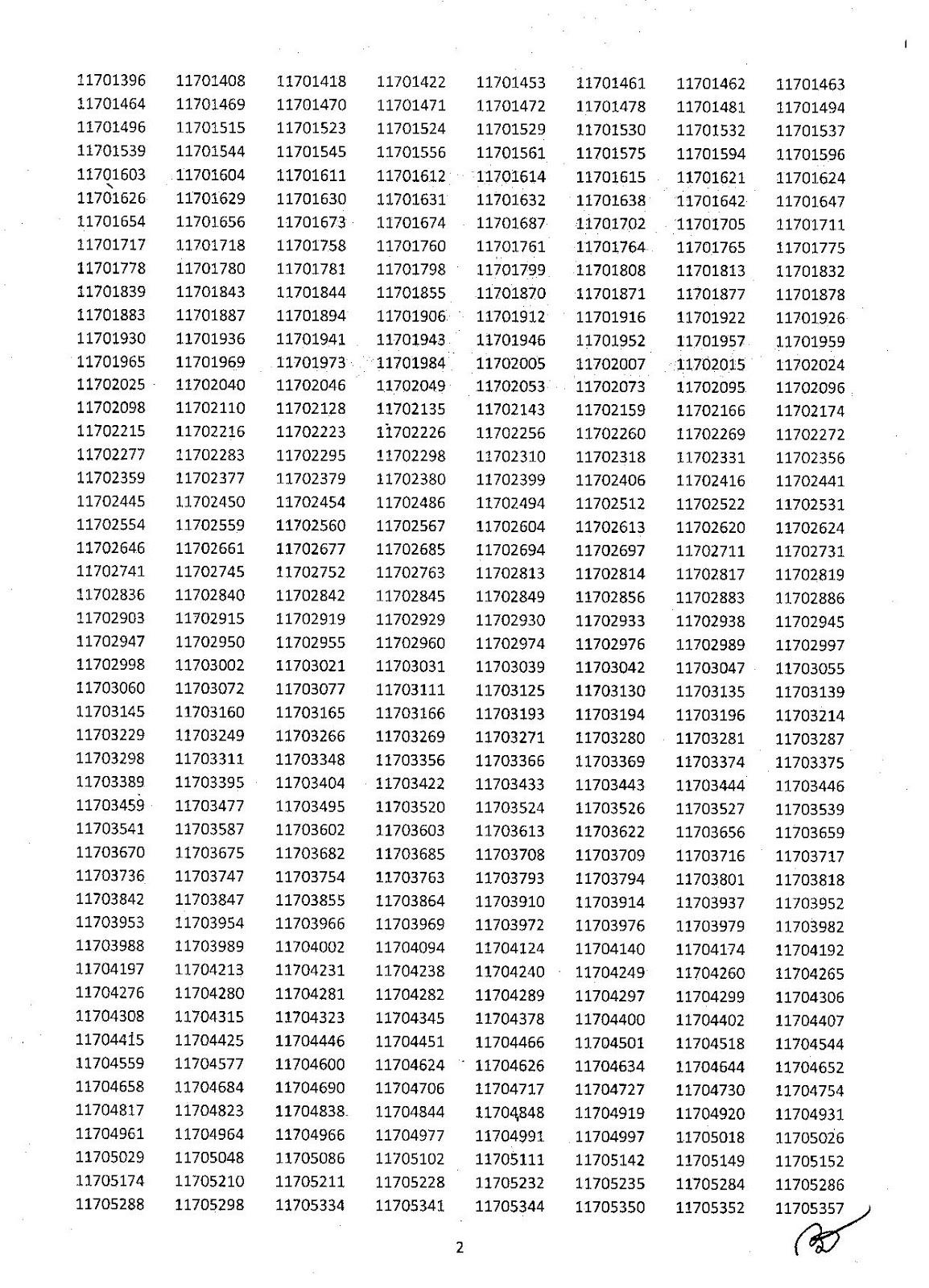 FSCD Exam Result 2019