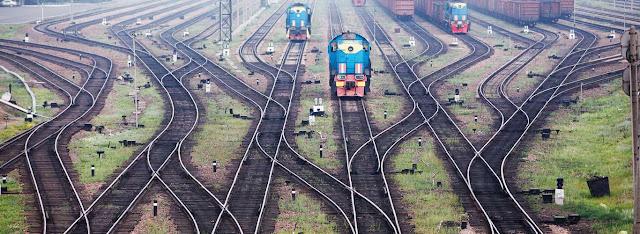 Indian Railway Zones
