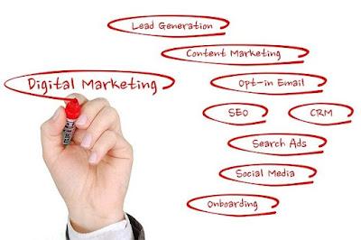 Contoh digital marketing