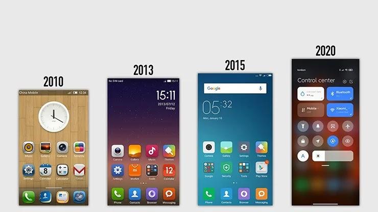 Китайская компания Xiaomi