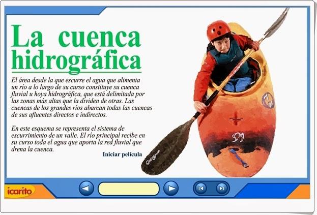 http://www3.gobiernodecanarias.org/medusa/contenidosdigitales/programasflash/Conocimiento/Geografia/cuenca.swf