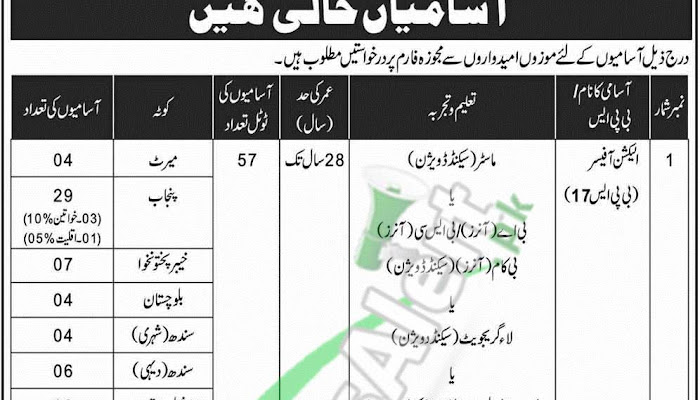 Election Commission Job in Pakistan