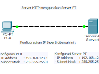 Simulasi HTTP di Server-PT | Cisco Packet Tracer