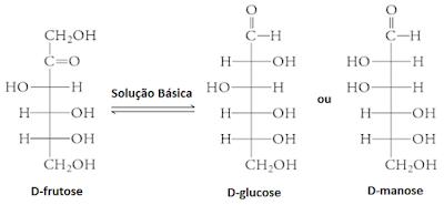 d-frutose-glucose-manose