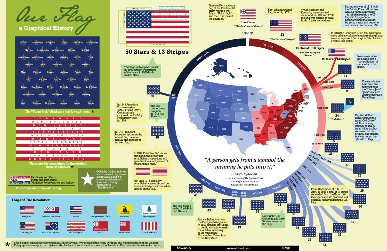 Atlas Geo Historico Economico Y Politico Eeuu Y Bric 5o Ano