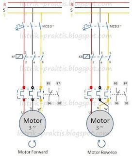 Perbedaan instalasi motor forward dan reverse