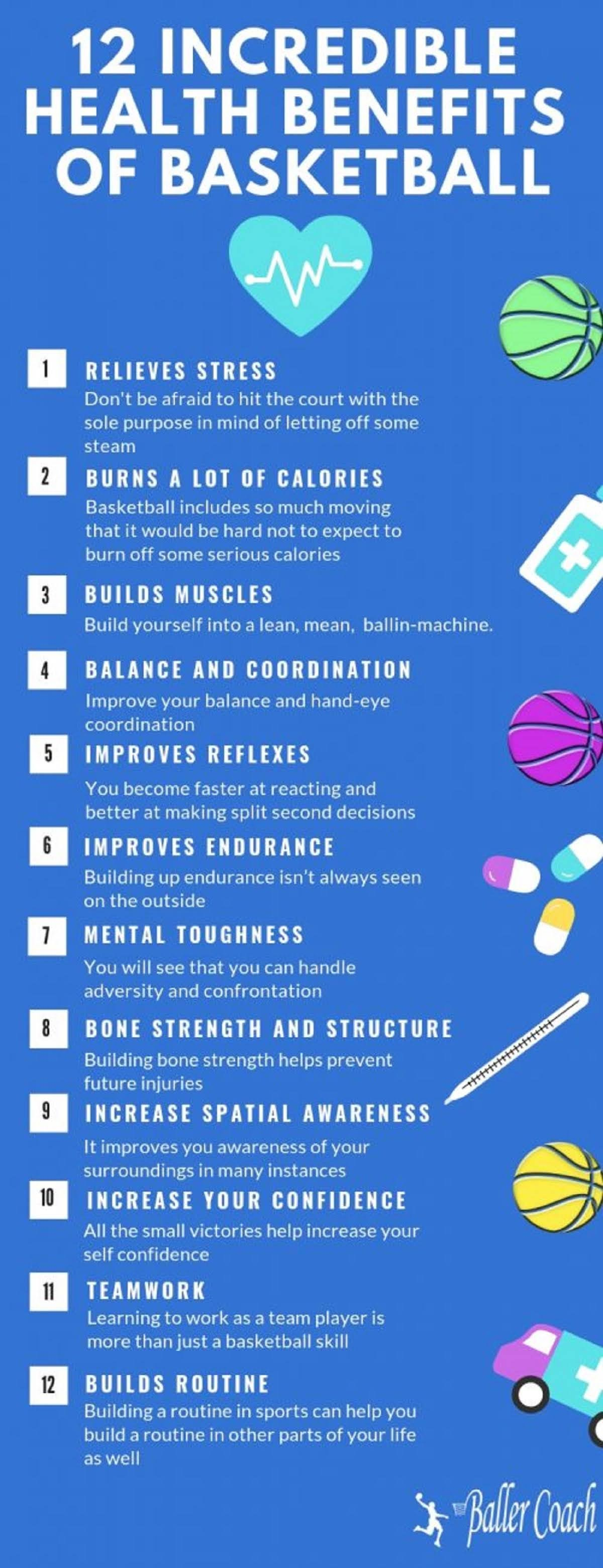 12-incredible-health-benefits-of-basketball-infographic