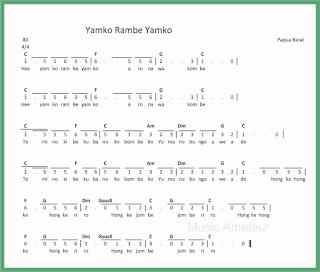 not angka lagu yamko rambe yamko lagu daerah papua