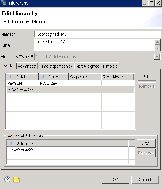 Unassigned Member Null Handling Hierarchy in Calculation View