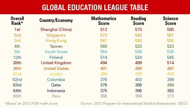 Rightways: China, next global hub for higher education