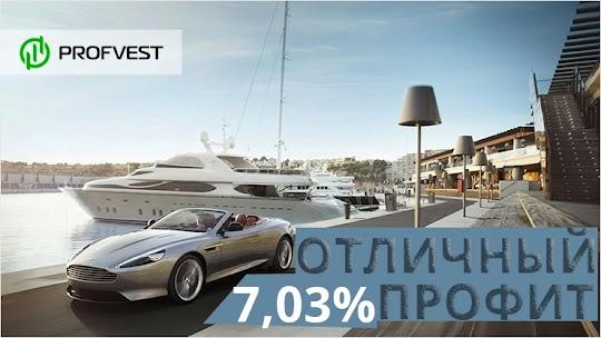 Отчет инвестирования 14.09.20 - 20.09.20: Наш портфель 12782,03$, прибыль 839,66$ (7,03%)