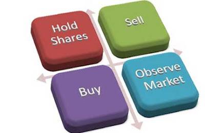 Follow track Dr Vijay Malik portfolio latest transactions updates value investing investor portfolio India bottom up fundamental analysis research