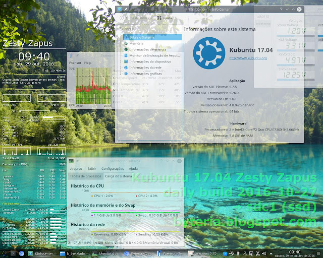 Tela do Kubuntu 17.04 Zesty Zapus daily-build, instalado e configurado