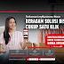 Telkomsel Gandeng Google Hadirkan Android Zero-touch Enrollment