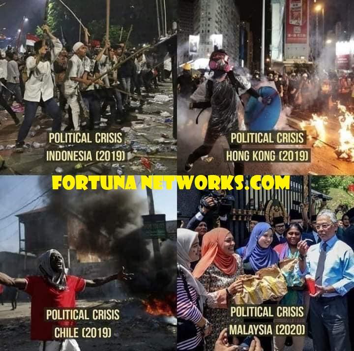 POLITICAL CRISIS MALAYSIA [2020]