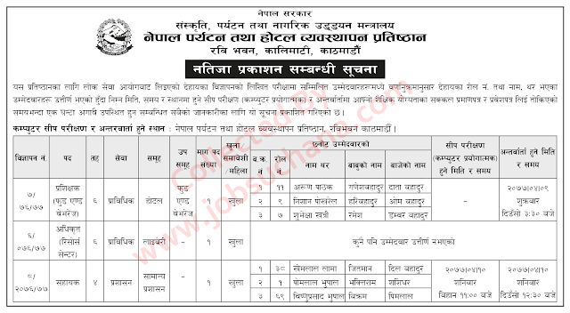 NATHM Published Written Exam Result and Skill Test/Interview Date