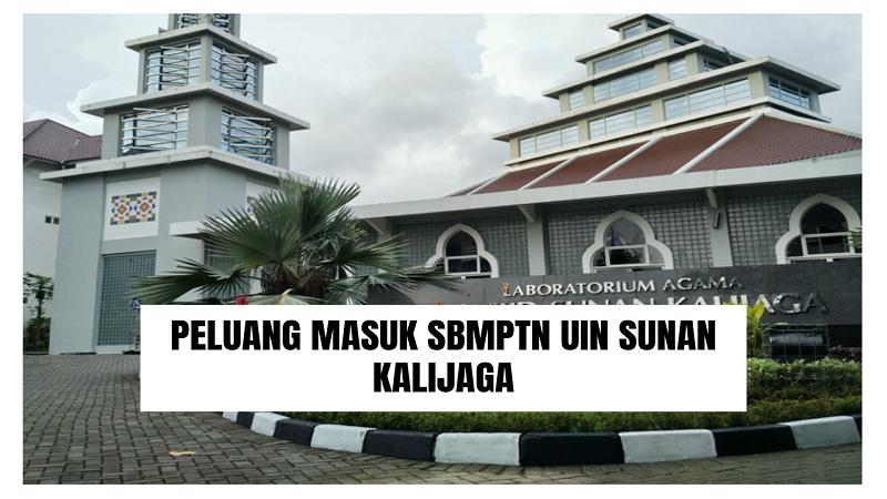 Peluang Masuk SBMPTN UIN Suka 2021/2022 (UIN Sunan Kalijaga)