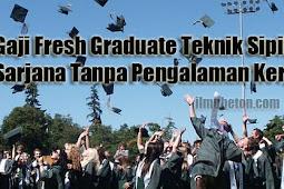 Gaji Fresh Graduate Teknik Sipil, Sarjana Tanpa Pengalaman Kerja