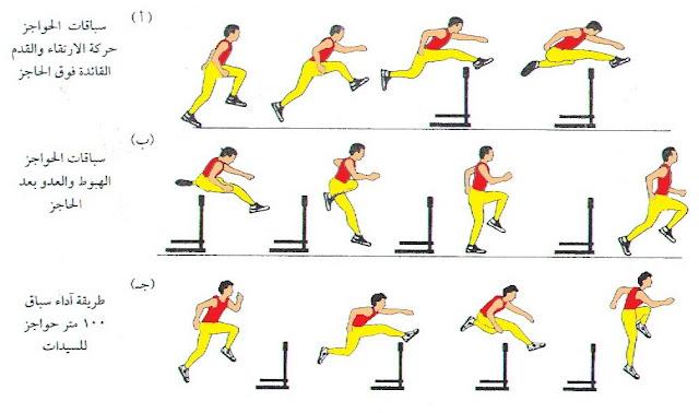 قواعد رياضة سباق الحواجز