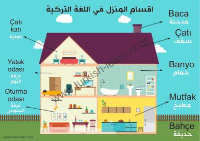 اقسام المنزل في اللغة التركية