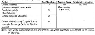 NTRO Govt Jobs Recruitment 2019 Technician A Notification Exam Pattern and Syllabus