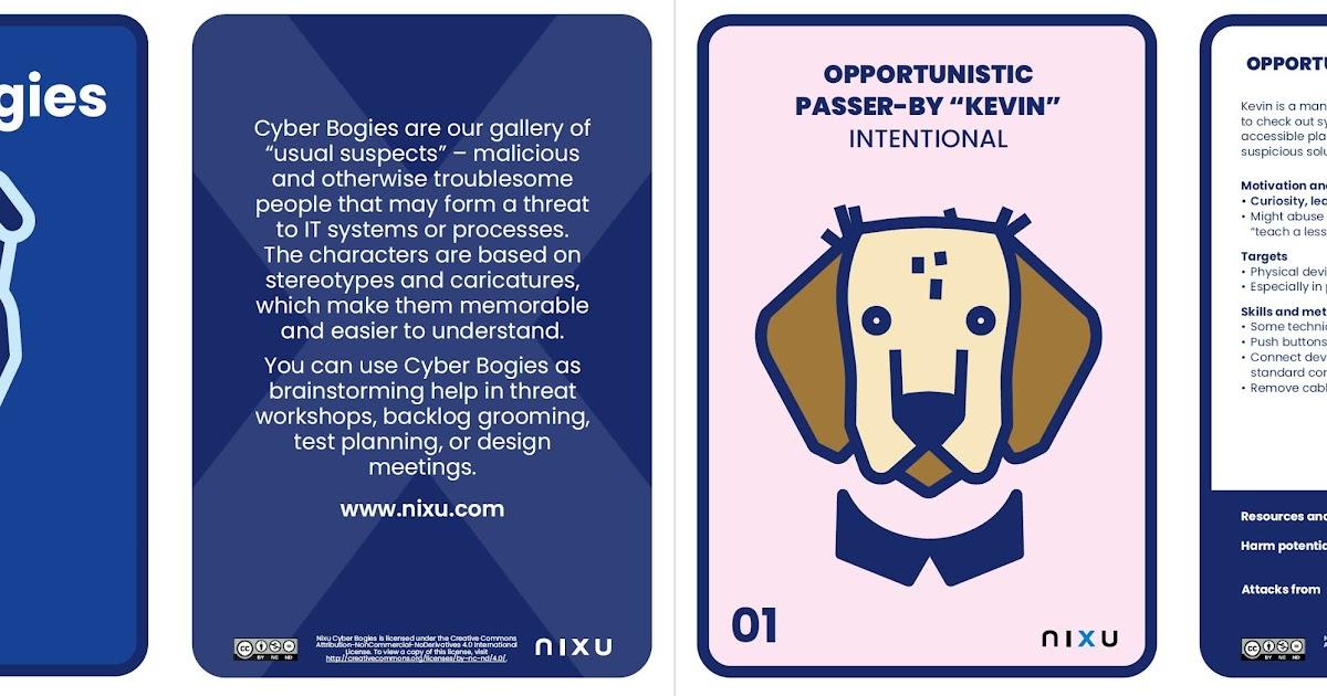 Nixu CyberBogies: Карточки для разработки модели нарушителя ИБ