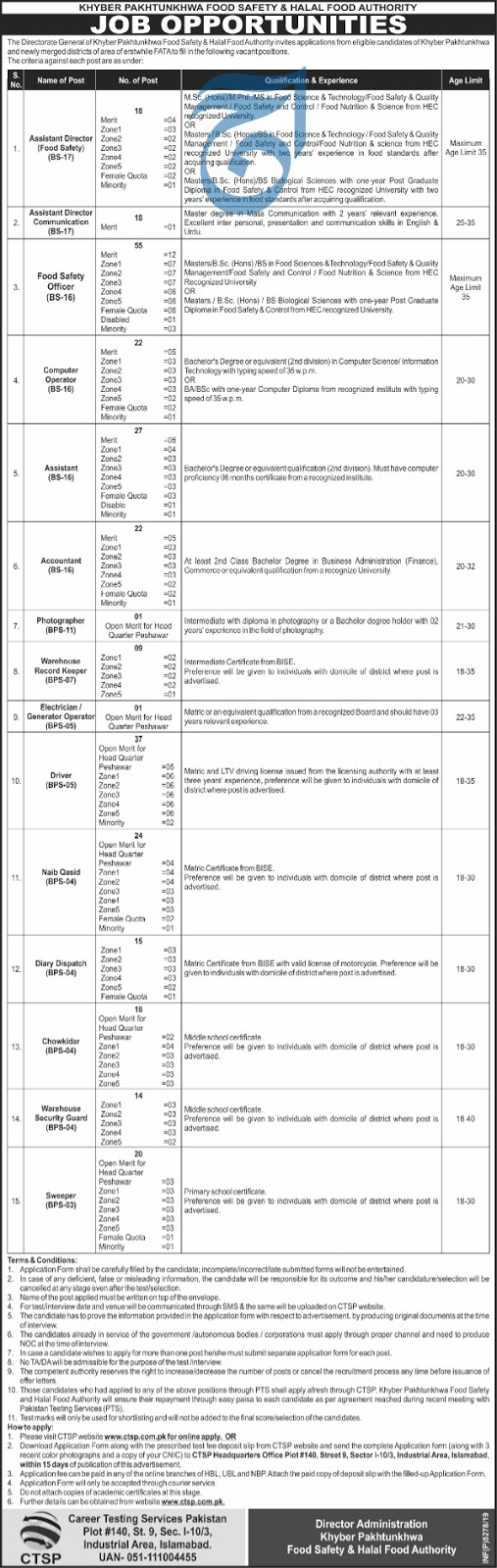 Jobs in Khyber Pakhtunkhwa Food Safety and Halal Food Authority 2019