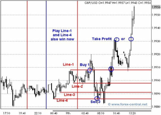 """Sure-Fire"""" Forex Hedging Strategy"""