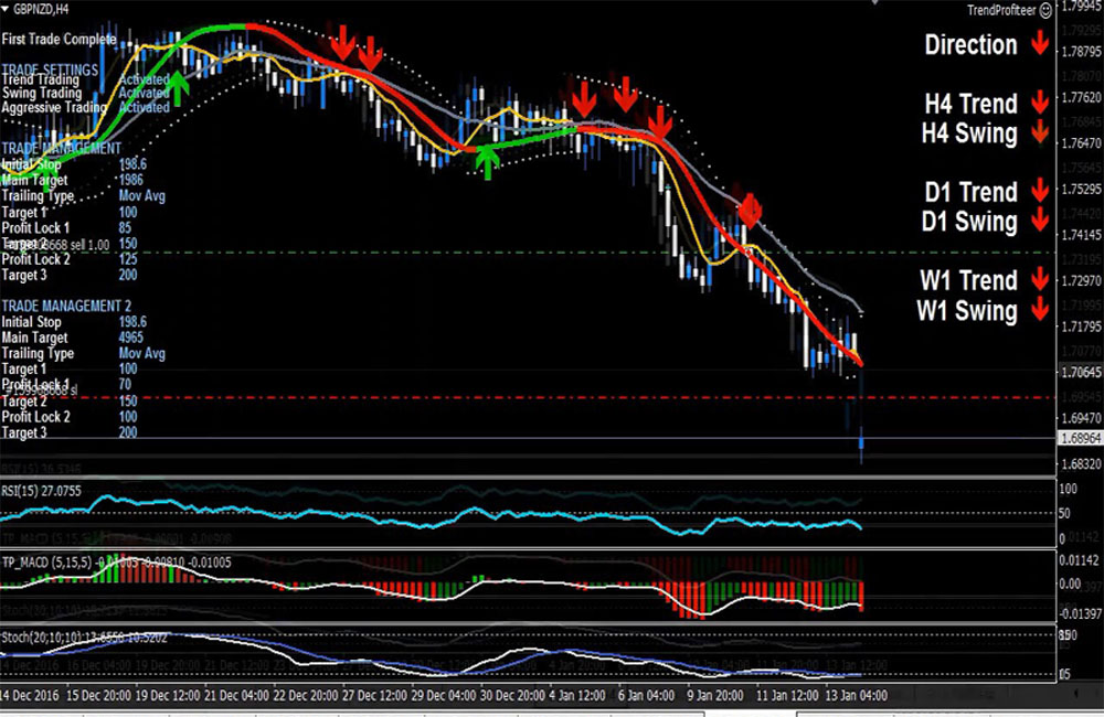 Trend online forex work from home jobs in hyd without investment