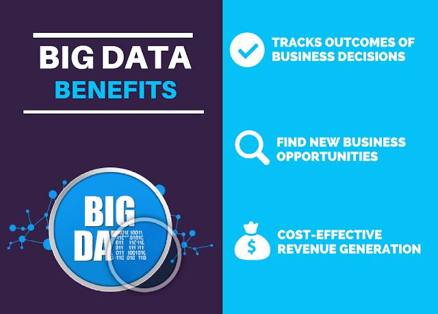 فوائد-البيانات-الضخمة