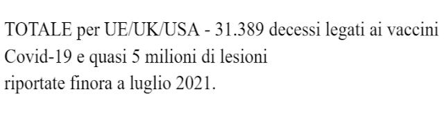 """Il """"vaccino assassino"""" in tutto il mondo. 7,9 miliardi di persone a rischio"""