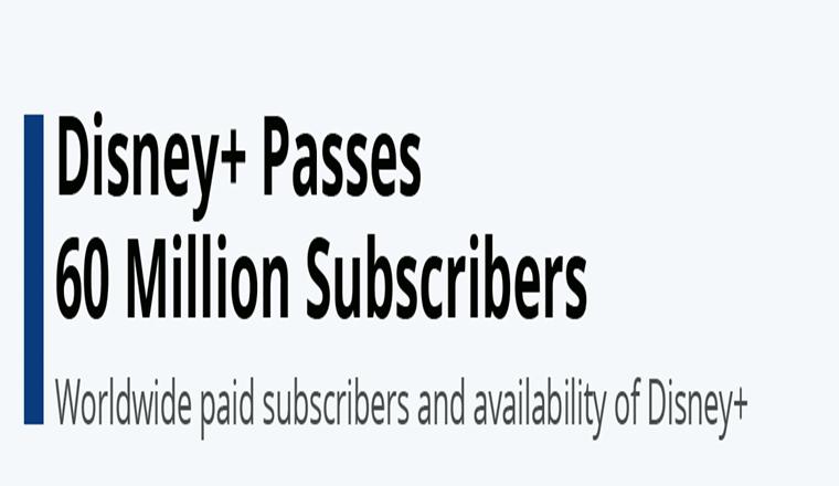 Disney+ Passes 60 Million Subscribers #Infographic